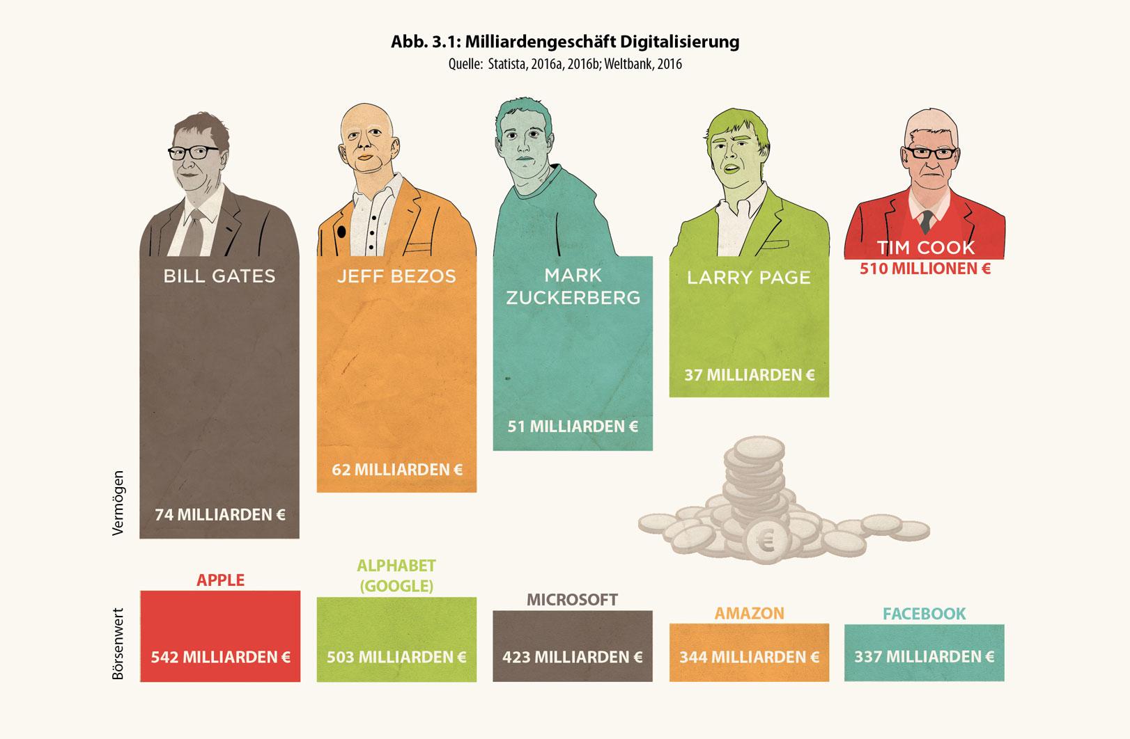 infografikjpgs0_rotwebseite