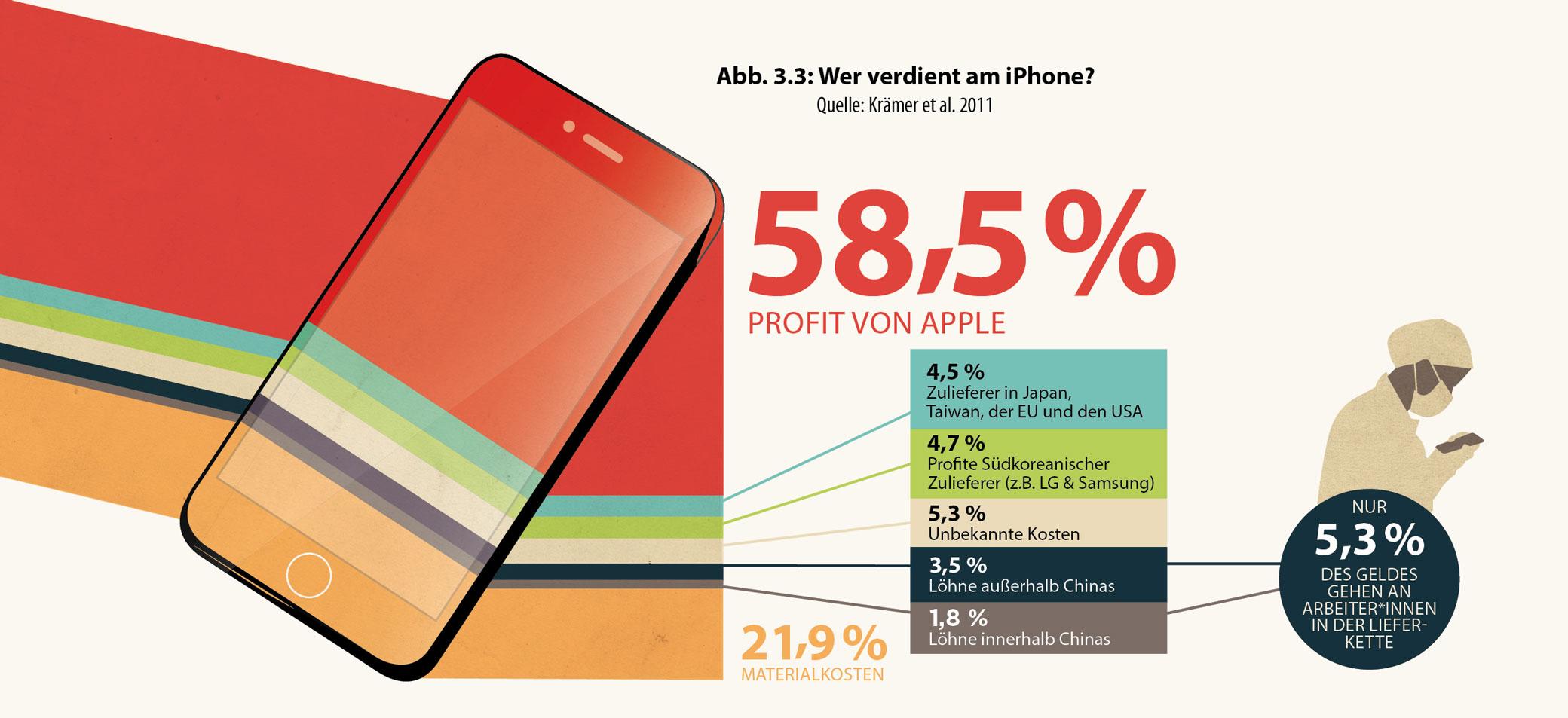 infografikjpgs_rotwebseite