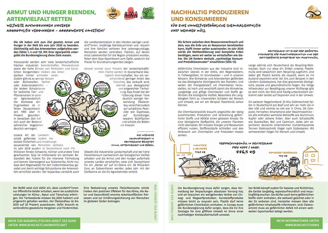 Doppelseite_bund_un-nachhaltigkeitsziele
