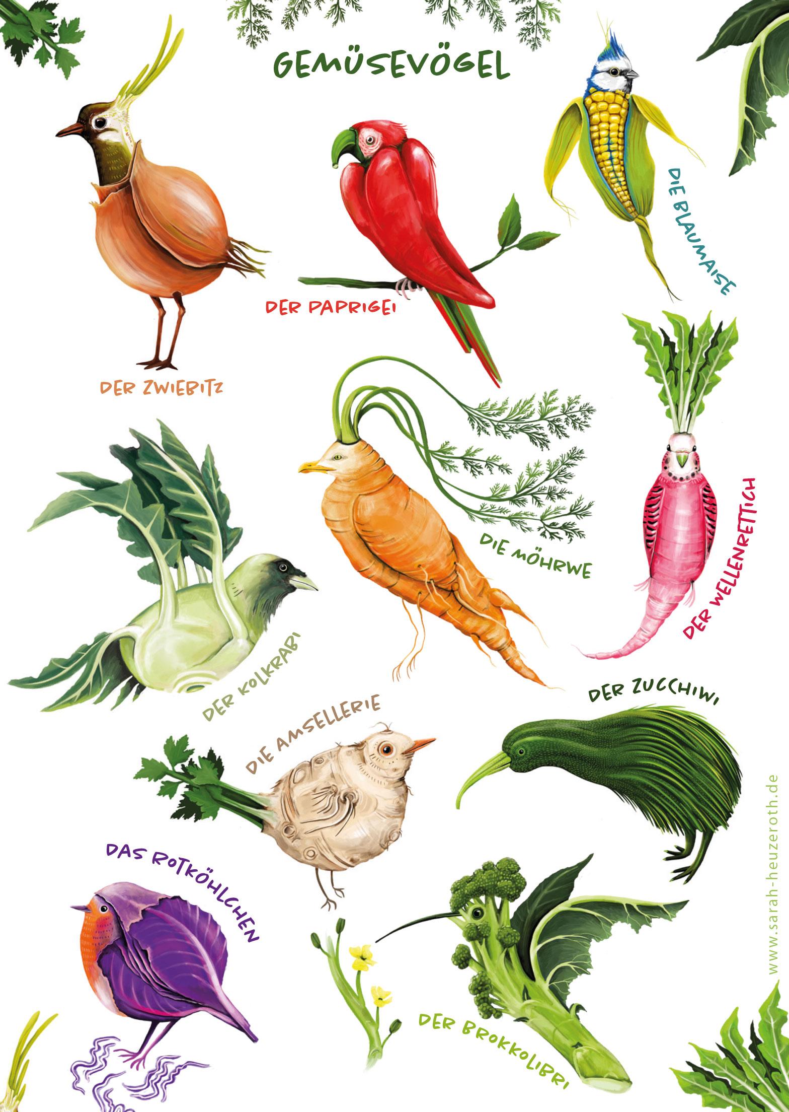 vogelposter-alle_200224
