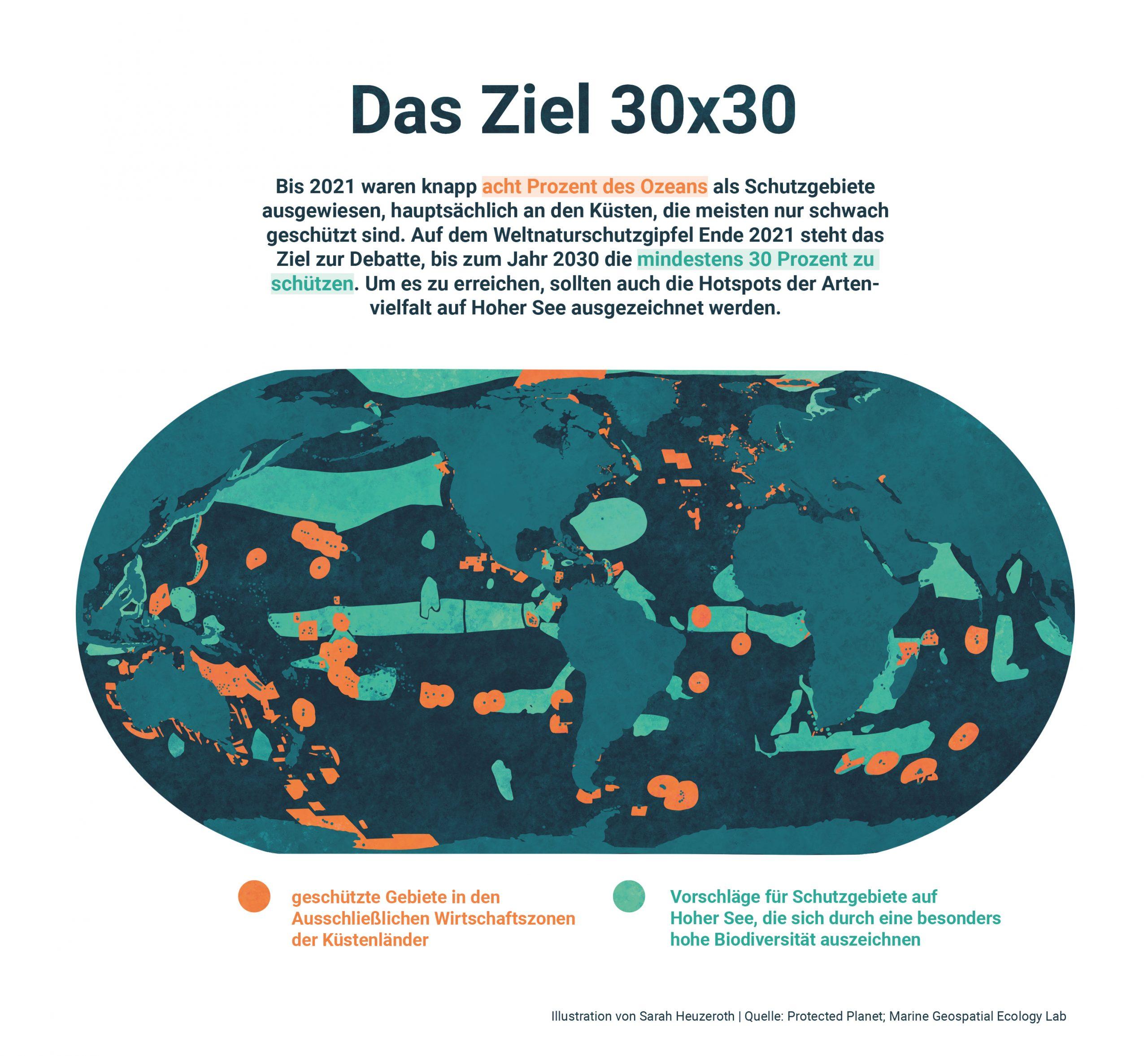 210521_Meer-Grafik1_Meeresschutzgebiete_Ist-Soll